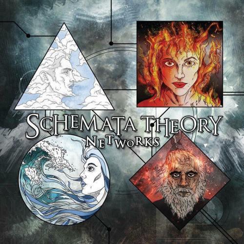 Schemata Theory - Networks