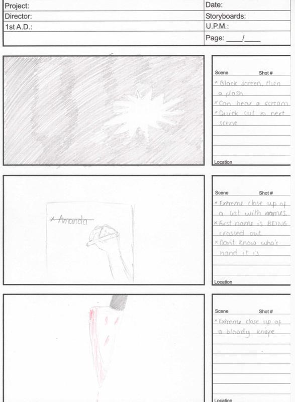 Magazine Storyboard  NodeCvresumePaasproviderCom