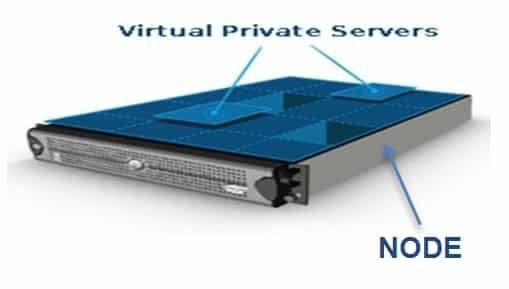 VPS-virtual-private-server-node