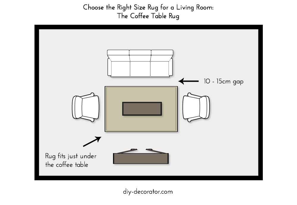 How To Choose The Right Size Rug For A Living Room Diy