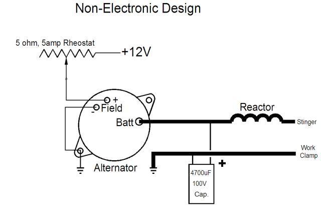 Non-Electronic for Alternator-based Welders