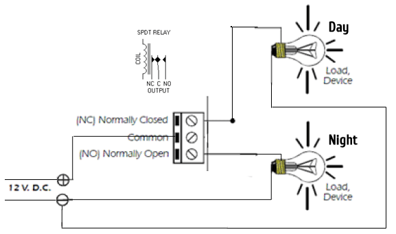 wiring a switch with night light