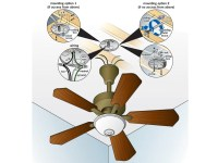 How to Replace a Light Fixture With a Ceiling Fan | how ...