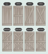16 Awesome DIY Barn Door Projects That Will Enhance the ...