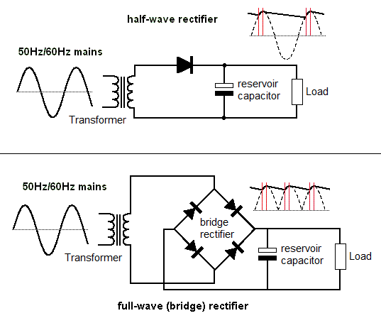 rectifier circuit diode and reservoir capacitor smoothing capacitor