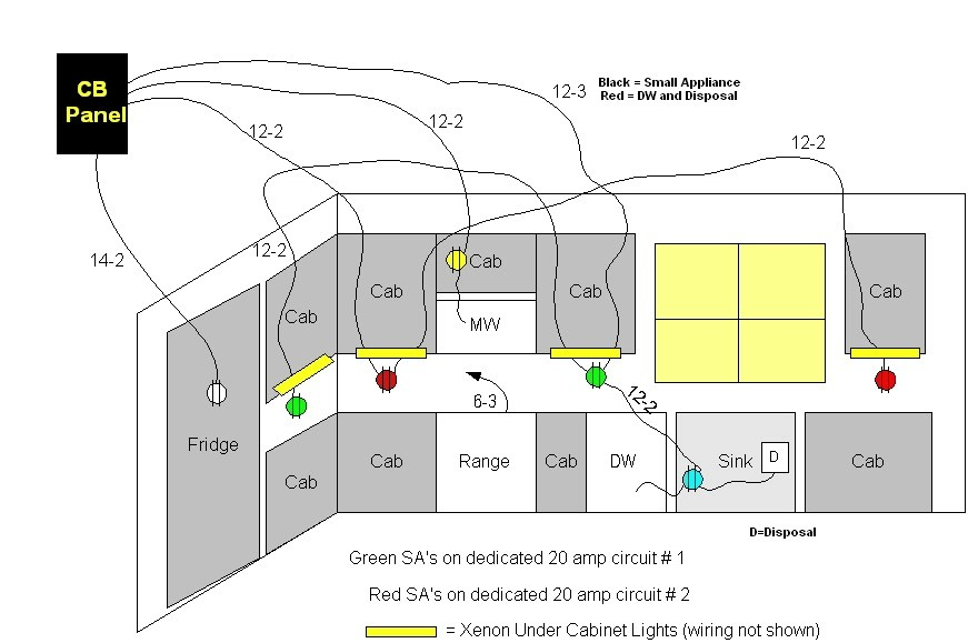 Lighting Outlet Layout Wiring For Under Cabinet Lighting - Electrical - Diy