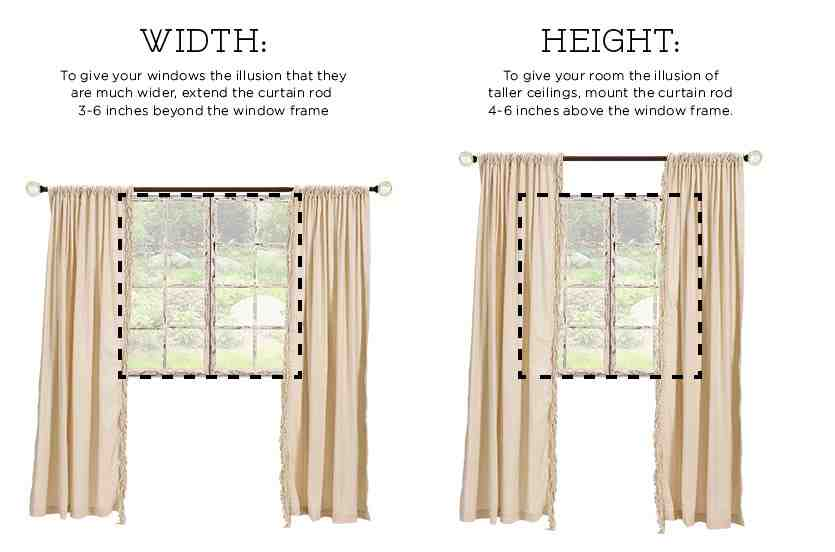 How To Hang Curtains The Right Way Do It Yourself Fun Ideas