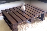 How to Make Coffee Table Out of Pallet DIY Projects Craft ...