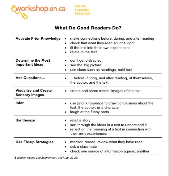 Guided reading \u2013 DIY with RTI - guided reading lesson plan template fountas and pinnell