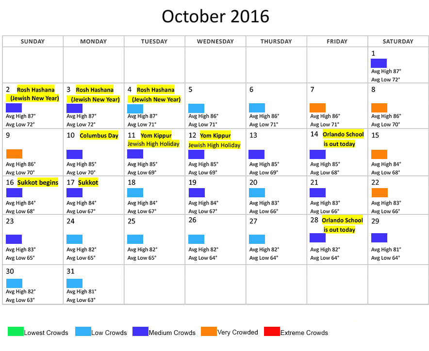Daily Calendar October 2016 Tamil Monthly Calendar October 2016 Tamil Daily Calendar October 2016 Disney World Crowds And Weather Calendar Walt