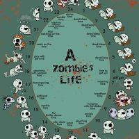 24h dans la vie d'un Zombie [Infographie]