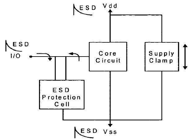 powersafe duo esd wiring diagram