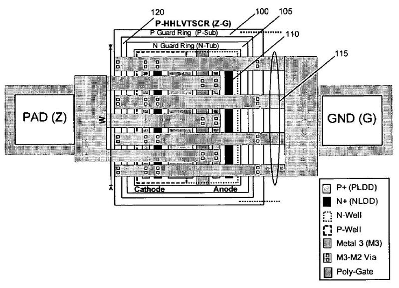microchips and integrated circuits
