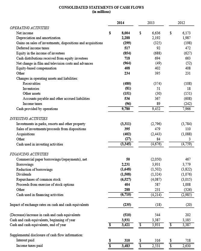 Cash Flow Analysis \u2013 Data Matters