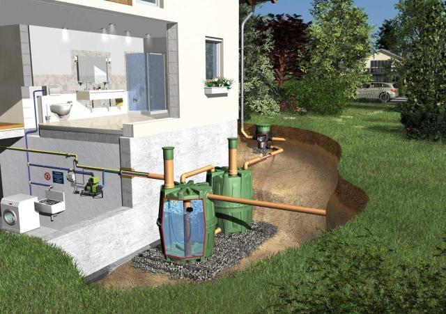 Rainwater-Harvesting