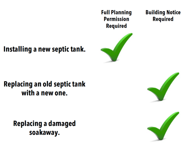 septic tank planning permission