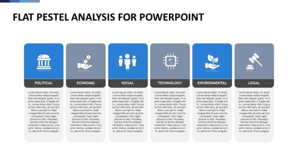 Pest Analysis Template Powerpoint  BellacoolaCo