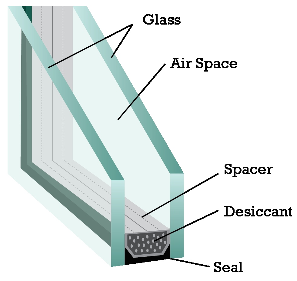 How To Insulate Windows Double Pane Window Repair Glass Doctor Dothan