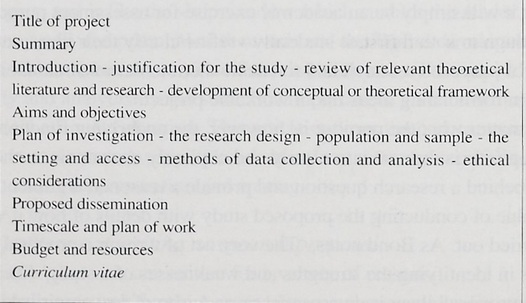 Writing a research proposal