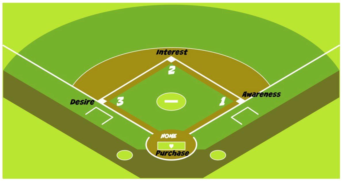Baseball Field Template baseball field template oakandale white - baseball field template