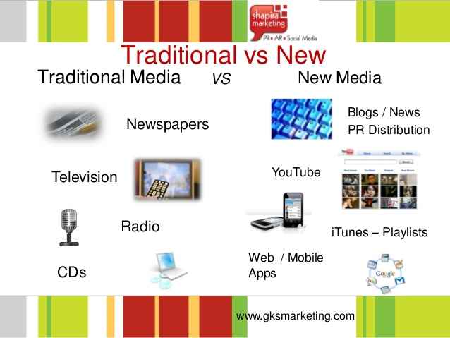 Traditional Media VS New Media \u2013 New Media Writing and Producing