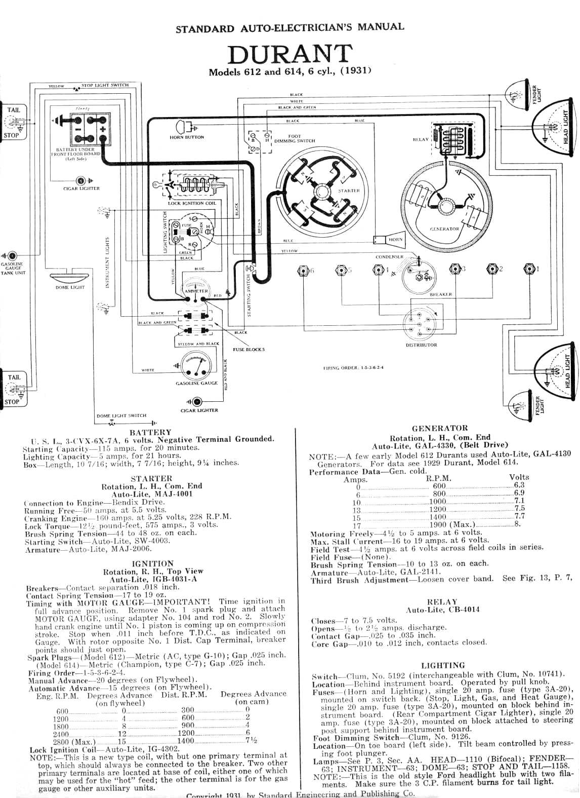 1929 model a ford wiring diagram