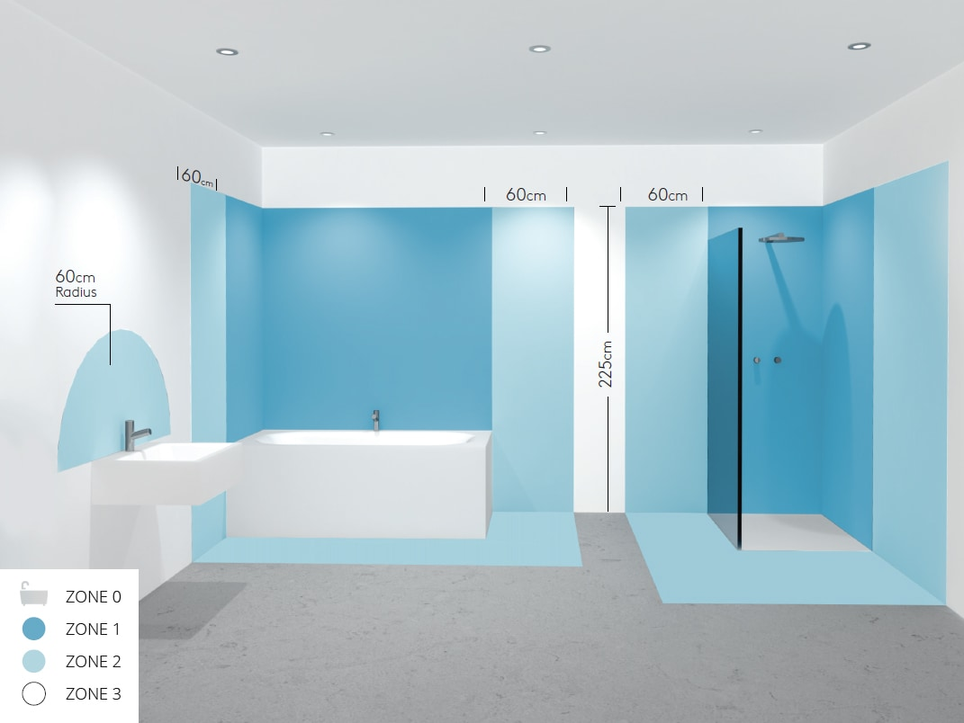 Badezimmer Zonen What Are The Safety Zones For Electricity In The Bathroom