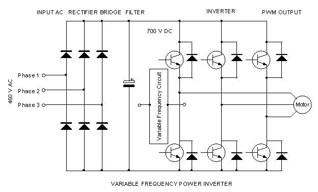 Abb Drive Wiring Diagram Wiring Diagrams