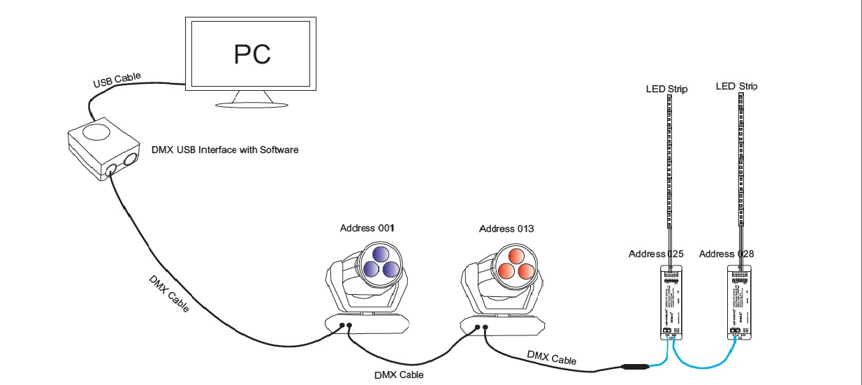 Usb To Dmx Wiring Diagram Online Wiring Diagram