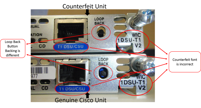 Counterfeit Cisco WIC Cards