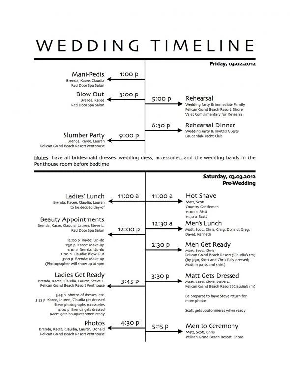 How to Create a Wedding Reception Timeline - wedding timeline