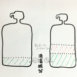 洗浄力の強いシャンプーと勘違いされやすいが・・・(神奈川県横浜市)