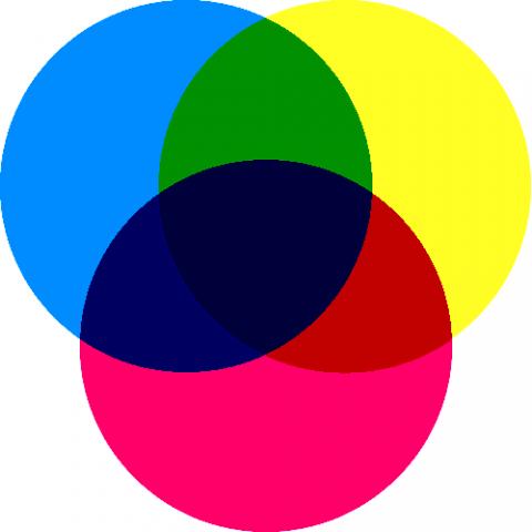 SubtractiveColorMixing2