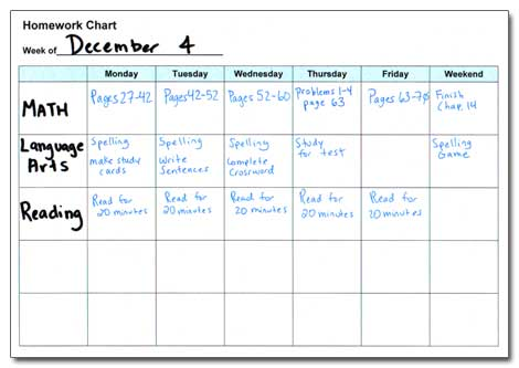 Do2Learn Educational Resources for Special Needs - behavior log examples