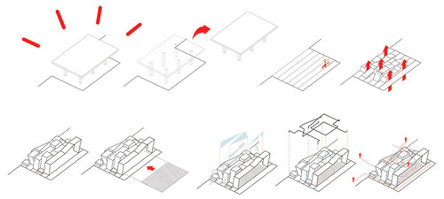 concept diagrams in architecture