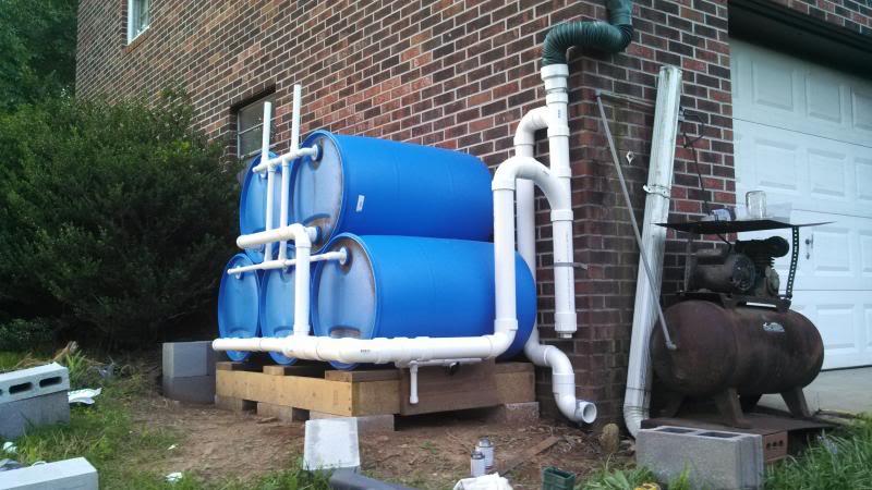 System wody deszczowej