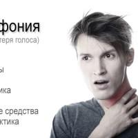 Афония (потеря голоса). Причины, симптомы и лечение афонии