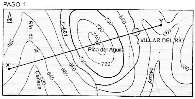 Cartografia Y Orientacion Pdf