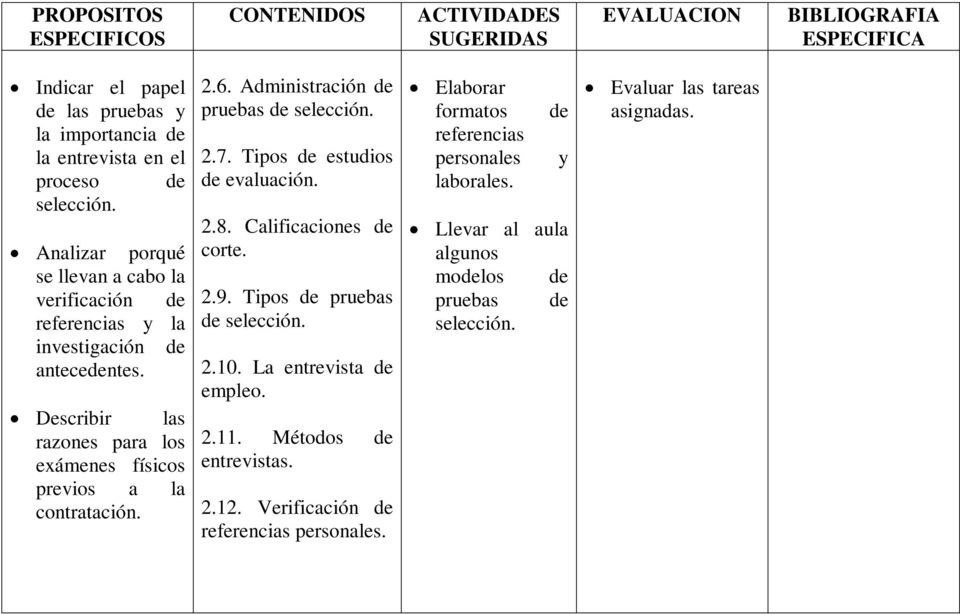 UNIVERSIDAD ABIERTA PARA ADULTOS UAPA - PDF