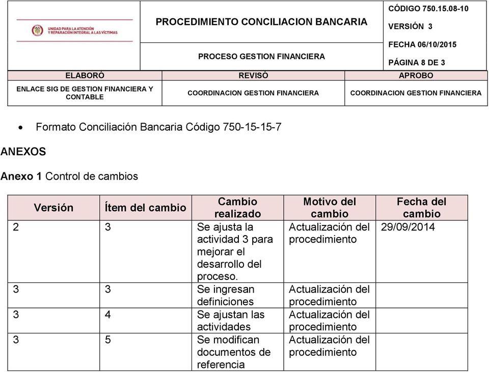 PROCEDIMIENTO CONCILIACION BANCARIA PROCESO GESTION FINANCIERA