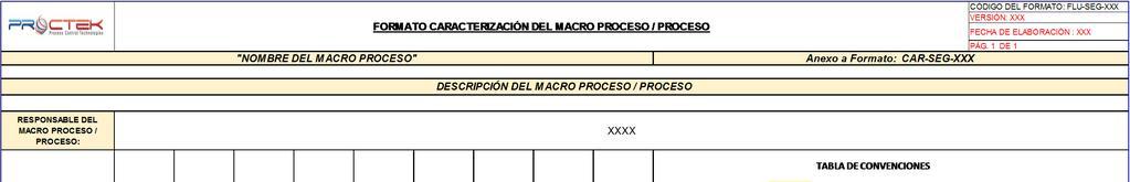 JEISON FERNEY ALFONSO CASTIBLANCO EDDY ALDEMAR MELO CONTRERAS - PDF - formatos de informes gerenciales