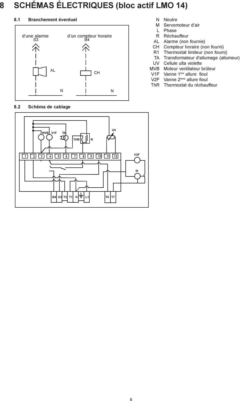 gaz schema moteur monophase branchement