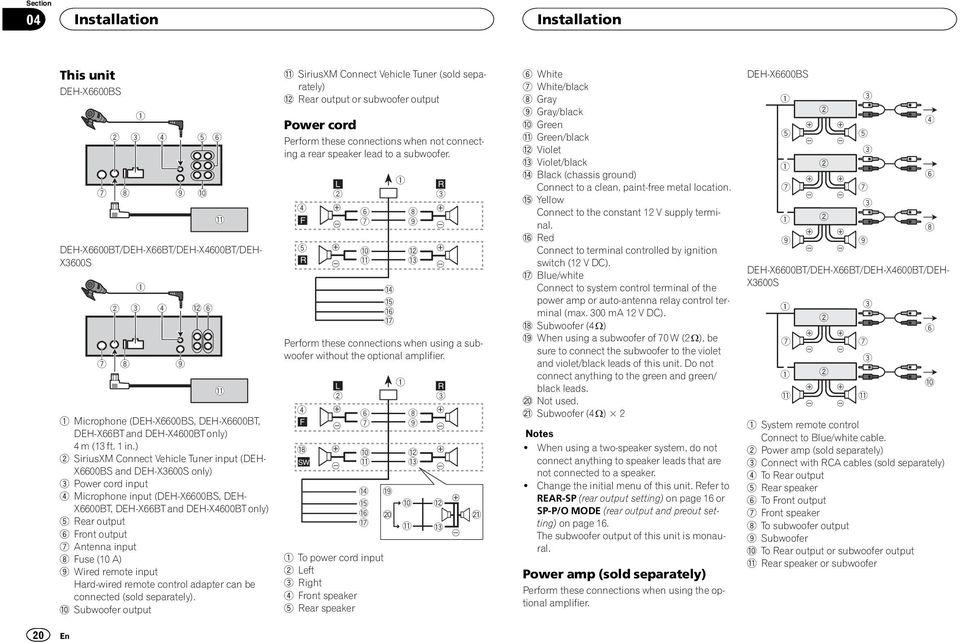 Pioneer Deh X66bt Wiring Harness Diagram Wiring Diagram 2019