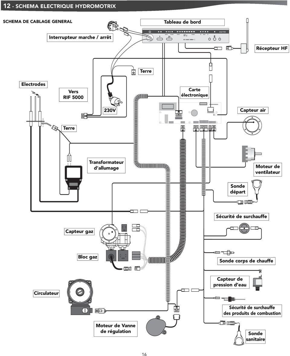 marque schema moteur electrique pdf