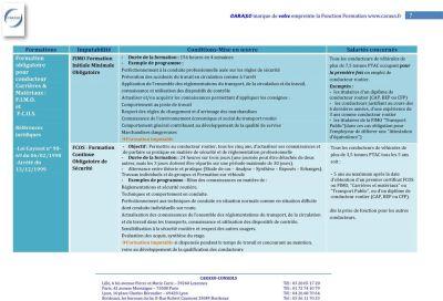 TABLEAU DES FORMATIONS OBLIGATOIRES - PDF
