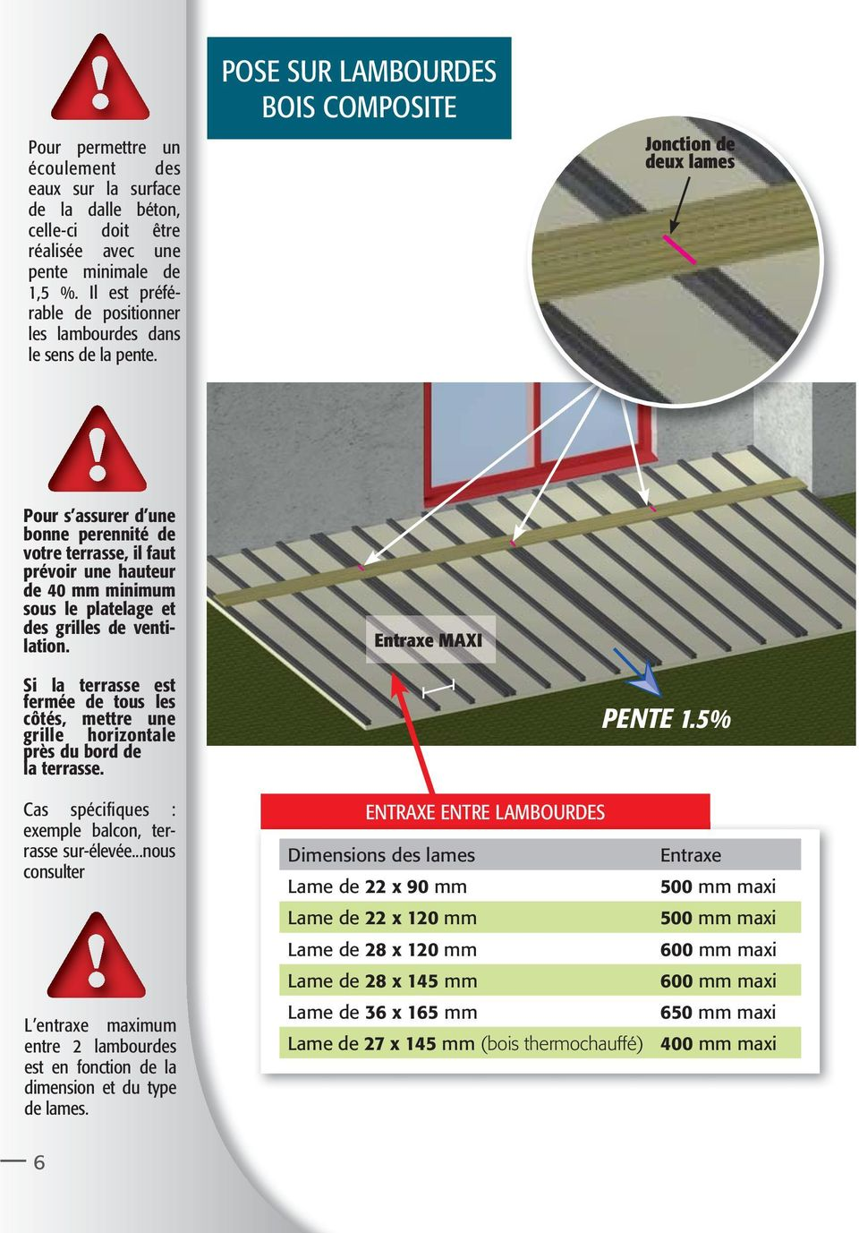 Dimension Lambourde Terrasse Bois Guide Technique Guide Terrasse Bois Pdf