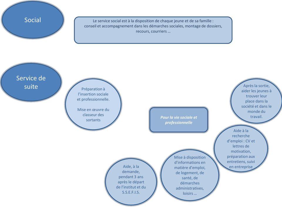 cv medecin pediatre pdf