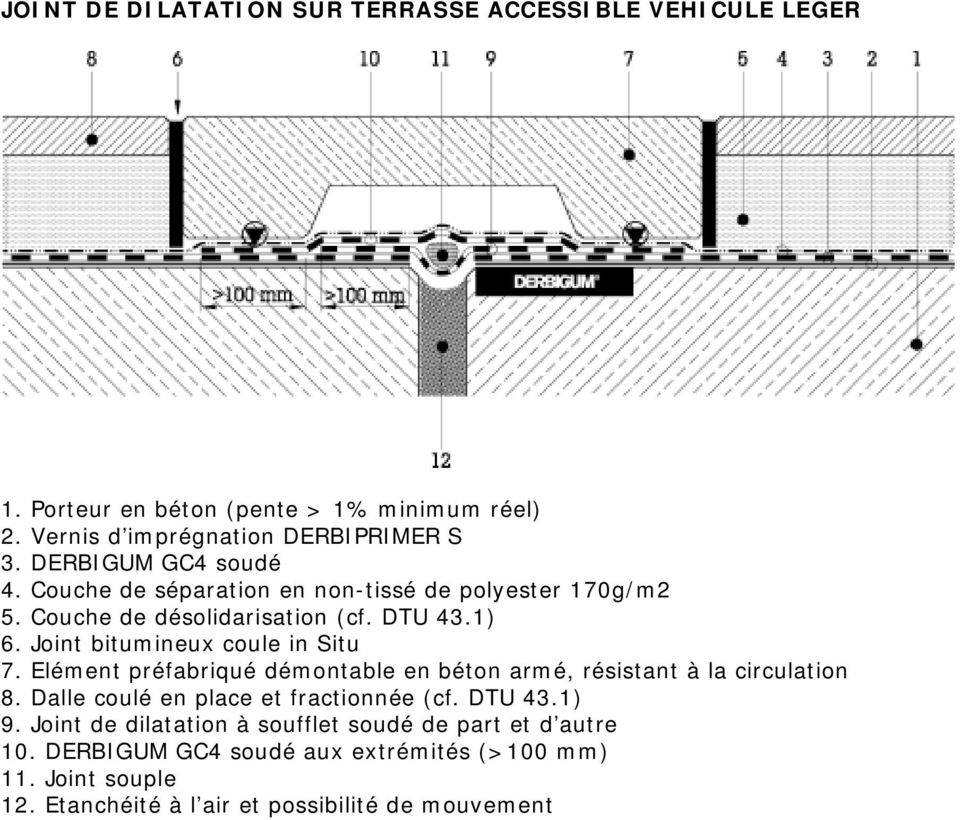 Dalle Beton Terrasse Joint De Dilatation Terrasses Accessibles Dallage Sur Lit De Sable Pdf