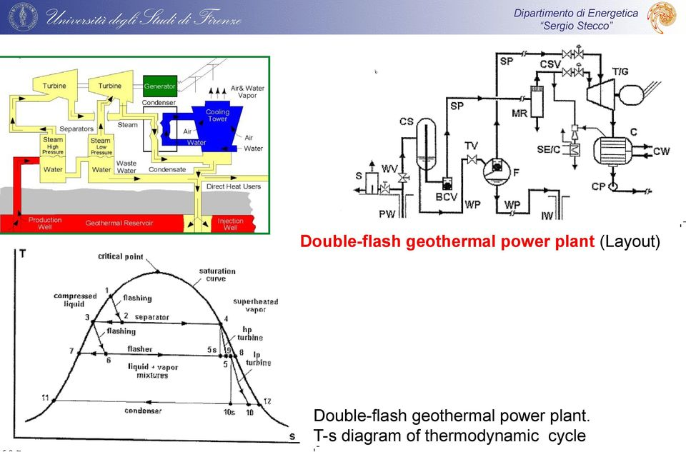 geothermal power plant layout diagram