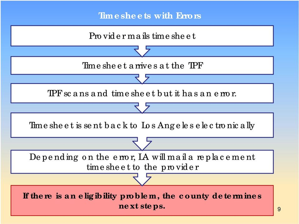 New Timesheet Process for In-Home Supportive Services (IHSS) - PDF